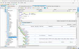 This screenshot shows the plan data in a multi-column tree list. This output format is supported for: DB2 LUW, Mimer SQL, MySQL, Oracle, PostgreSQL 9+, and SQL Server.